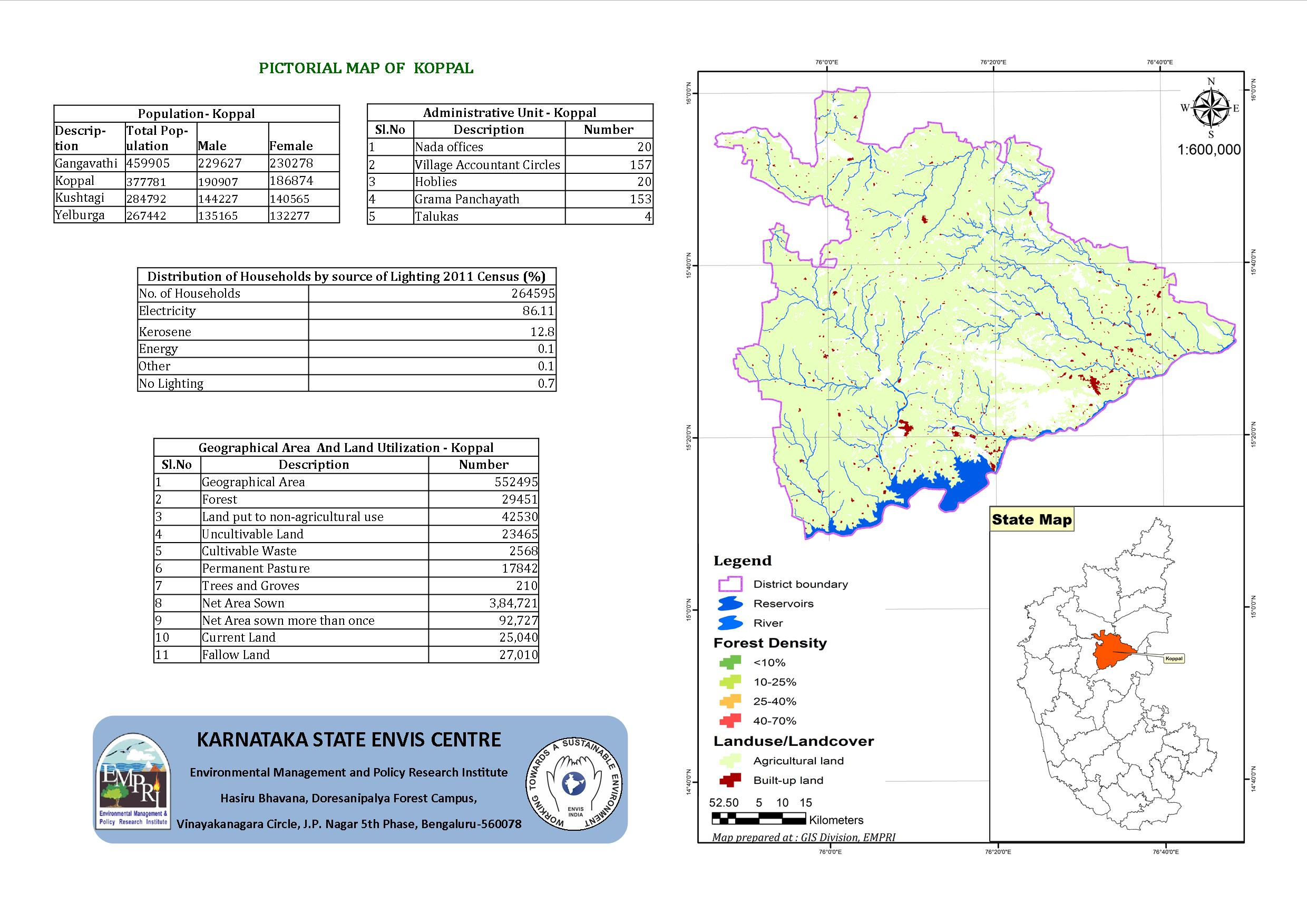 DISTRICT WISE THEMATIC MAPS of KARNATAKA